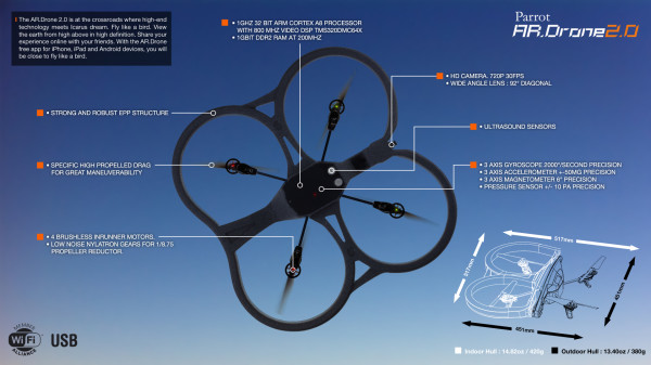 ardrone-2-technical_specifications