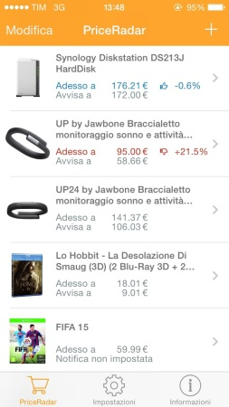 La lista prodotti viene visualizzata e vengono visualizzate anche le variazioni di prezzo