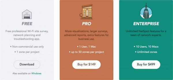NetSpot Pro nerdvana Pricing