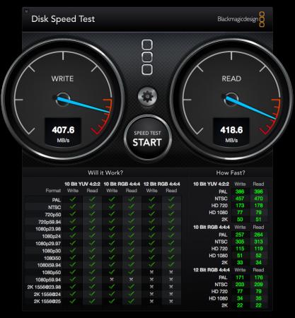 SanDisk Extreme PRO nerdvana HDD Docking Station USB 3.0