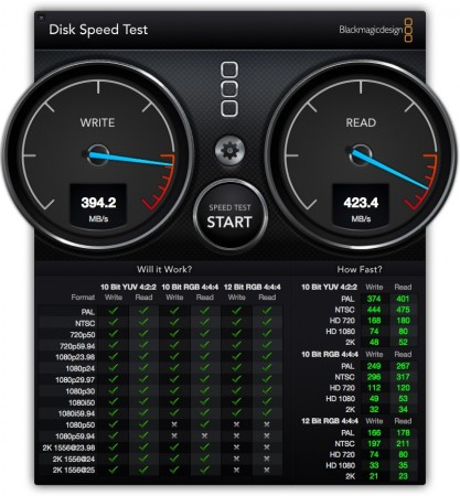Inateck CA1001 nerdvana Blackmagic Disk Speed Test