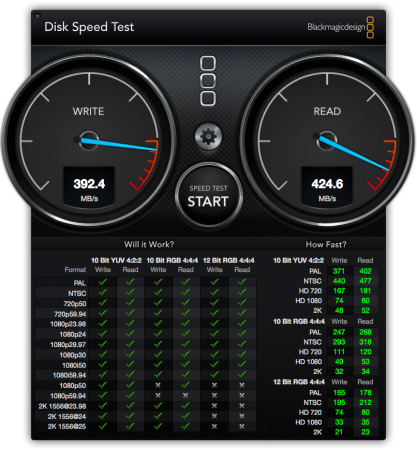 Inateck FD1003 nerdvana Blackmagic Disk Speed Test