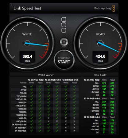 Inateck FD1003 nerdvana Blackmagic Disk Speed Test