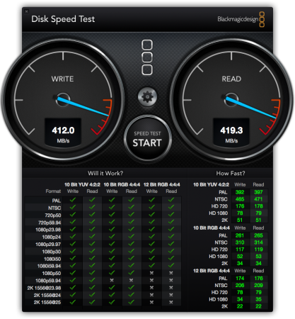 Inateck FE2010 nerdvana Blackmagic Disk Speed Test