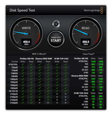 SSD Toshiba HK4E nerdvana Blackmagic Disk Speed Test