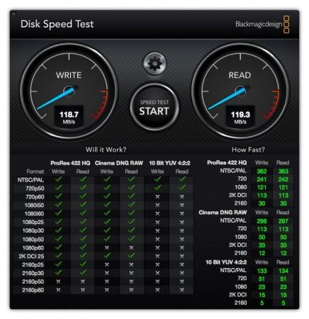 WD My Passport Ultra nerdvana Blackmagic Disk Speed Test