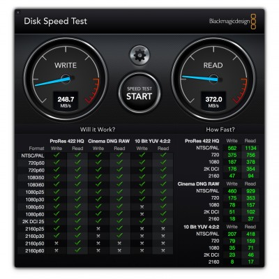 Patriot Supersonic Magnum 2 nerdvana ExFat 4GB Blackmagic Disk Speed Test