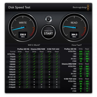 Patriot Supersonic Magnum 2 nerdvana HFS+ 4GB Blackmagic Disk Speed Test