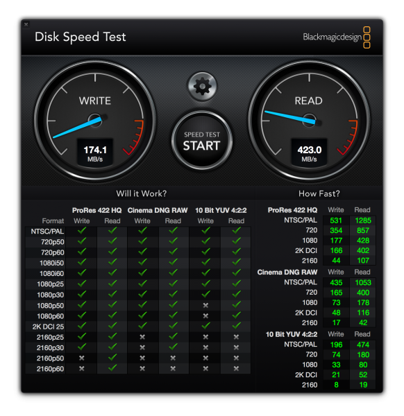 Freecom mSSD nerdvana Blackmagic Disk Speed Test
