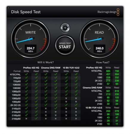 SanDisk Extreme PRO flash drive USB 3.0 Blackmagic Disk Speed Test nerdvana