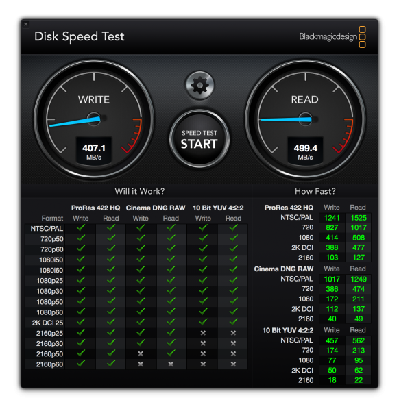 Buffalo MiniStation SSD Velocity nerdvana Blackmagic USB 3.1 Gen 2