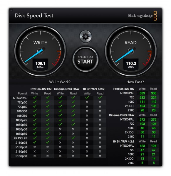 WD My Passport nerdvana Blackmagic Disk Speed Test