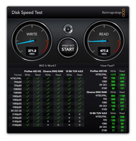 SanDisk Ultra 3D SSD SATA III nerdvana Blackmagic Disk Speed Test