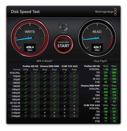 SanDisk Ultra 3D SSD USB 3.0 nerdvana Blackmagic Disk Speed Test