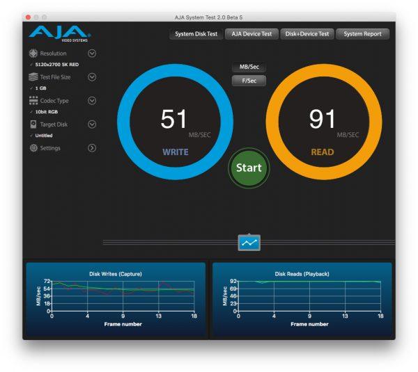 microSDXC SanDisk Ultra 400 GB AJA System Test nerdvana